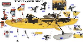 topkayaker net outfitting a kayak for fishing