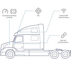 media peloton technology truck platooning u0026 automation