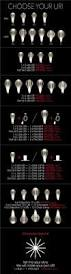Home Design Lighting Suriname by Uri Led Light Bulb I Solar System Modern Lamp By Stephanie