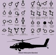 List Of All The Memes - fix d i sexually identify as an attack helicopter know your meme