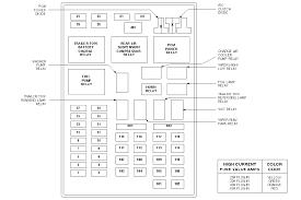 99 f150 fuse box diagram wiring diagrams for diy car repairs
