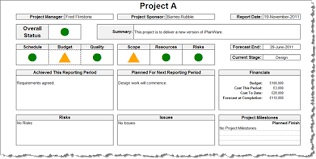 employee template and project planning google