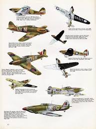 battle of britain camouflage roundels and markings hurricane