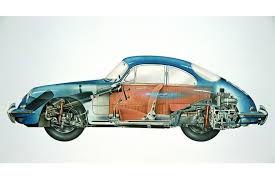 porsche 911 design the porsche 911 one of the most remarkable sports car designs