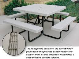Picnic Benches For Schools How To Buy Commercial Picnic Tables Buyers Guide Barco Products