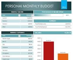 Personal Budget Spreadsheet Free Personal Monthly Budget Template