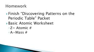 Patterns In Electron Configuration Worksheet Please Turn In Any Work If You Were Absent Please Get Out Your