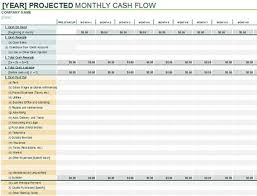 12 Month Profit And Loss Projection Excel Template 3 Free Flow Projection Excel Templates