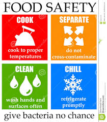 types of food safety certification