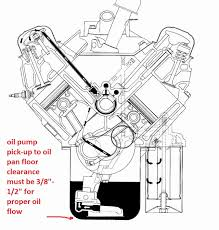 a picture of 1997 350 vortec wiring diagram chevy blazer engine