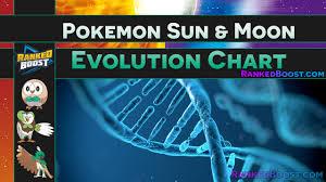 pokemon sun u0026 moon evolution chart u2022 complete starter evolutions