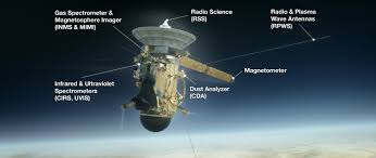 How Long Does It Take To Travel A Light Year Nasa Crashed The 4 Billion Cassini Spacecraft Into Saturn Vox