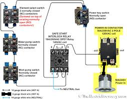 magic contactor wiring diagram pdf diagram wiring diagrams for