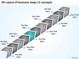 3d layout of business steps 11 concept 30 60 90 day plan