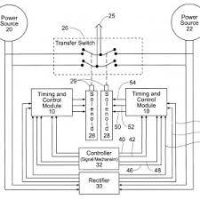 wiring diagram automatic transfer switch wiring diagram pdf ats