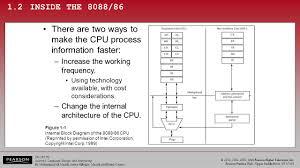 Cpu Info by Dec Hex Bin Org One The X86 Microprocessor Ppt Download