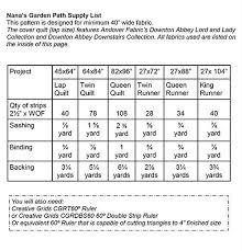 Urban Garden Supply - download gardening supplies list solidaria garden