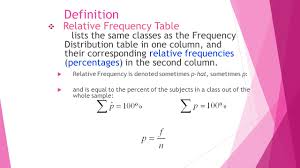 Relative Frequency Table Definition Sulidar Fitri M Sc February 20 Ppt Download
