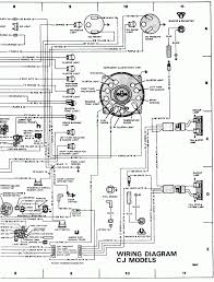 stereo wiring diagram for 94 jeep grand cherokee limited 94