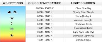 What Temperature Do I Wash Colors - white balance understanding white balance in digital photography