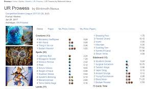 Zoo Deck Mtg Standard by Bloo Aka Ur Kiln Fiend Ur Prowess Ur Aggro And Others Deck