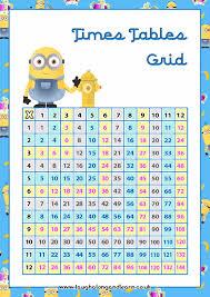 times table grid free minions multiplication grid