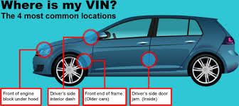how to use a vin number to check a car updated quora