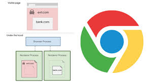 Google Enables Site Isolation Feature By Default For Chrome