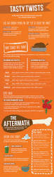 traditional thanksgiving recipes the 874 best images about thanksgiving recipes u0026 diy on pinterest