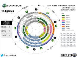 mcg floor plan mcg afl variable pricing in animated gif sportsbiz ticketing
