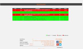 ecdl intermediate prep test access 2016 2013 2010 2007 2003