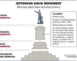 Pedestal Foundation Mitch Landrieu To Washington Post Monuments Like Jefferson Davis