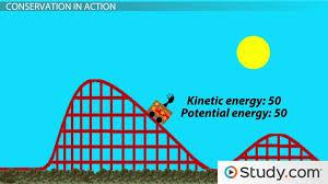 conservation of mechanical energy video u0026 lesson transcript