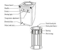 plate warmer cart commercial buffet plate holder equipment