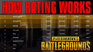 pubg rating how rating works playerunknown s battlegrounds youtube