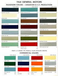 1968 camaro paint charts and codes