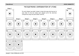 atomic structure by ceviche teaching resources tes