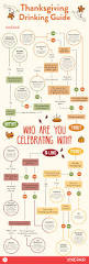 thanksgiving dinner dallas your thanksgiving drinking guide infographic vinepair