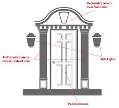 colonial style front doors blog what is a colonial house and what doors to use