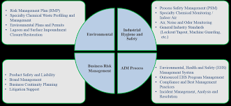 business plan fnb ghost writer essay