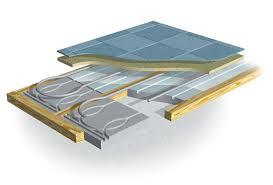 Heated Floors Under Laminate Wood Flooring With Underfloor Heating Wood Flooring