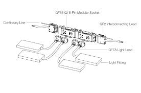 3 u0026 5 pin quick flex linkable socket system archives cms electracom
