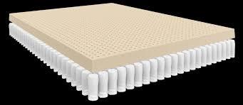 eco terra latex mattress buyers guide