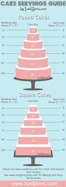 wedding cake ingredients list wedding cakes ingredients for a wedding cake a wedding