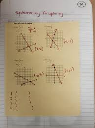 Solve And Graph The Inequalities Worksheet The Ardis Formerly Known As Mikkelsen Algebra 2 Unit 3