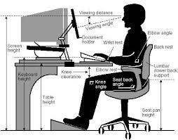 Height Of A Computer Desk Ideal Computer Desk Height 9 Best Ergonomics Images On Pinterest