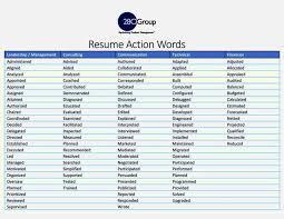 Resume Verb List Resume Verbs List Lukex Co