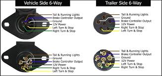 7 pin trailer plug wiring diagram pinterest rv arresting connector