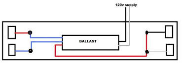 wiring diagram for fluorescent light fixture u2013 readingrat net