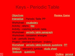 introduction to periodic table lab activity worksheet answer key chemistry worksheets with powerpoint presentations ppt download
